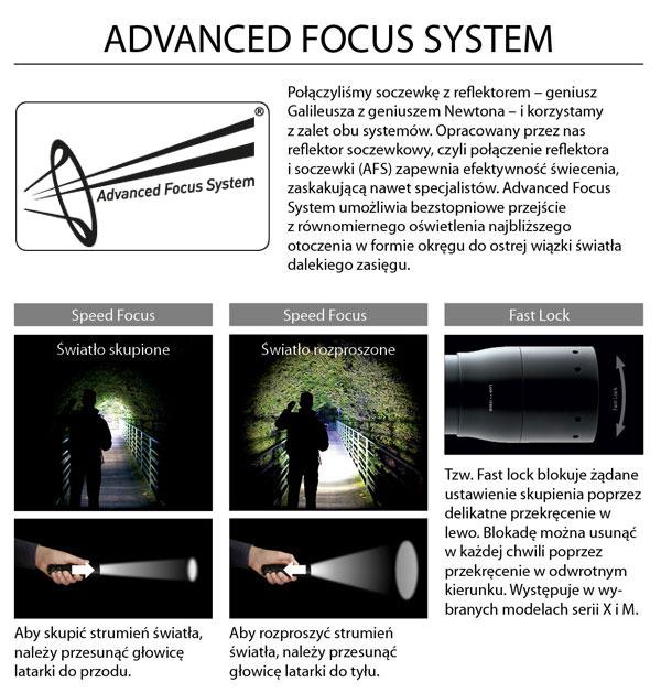 afs_focus_info.jpg